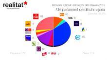 Quelle für Graphik: http://kommunisten.de/images/stories/2010/europa/sp_2015-12-20_1.jpg